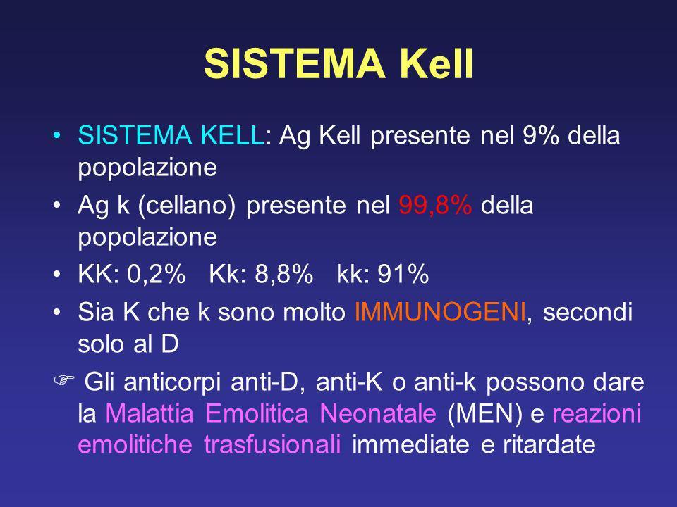 SISTEMA Kell SISTEMA KELL: Ag Kell presente nel 9% della popolazione