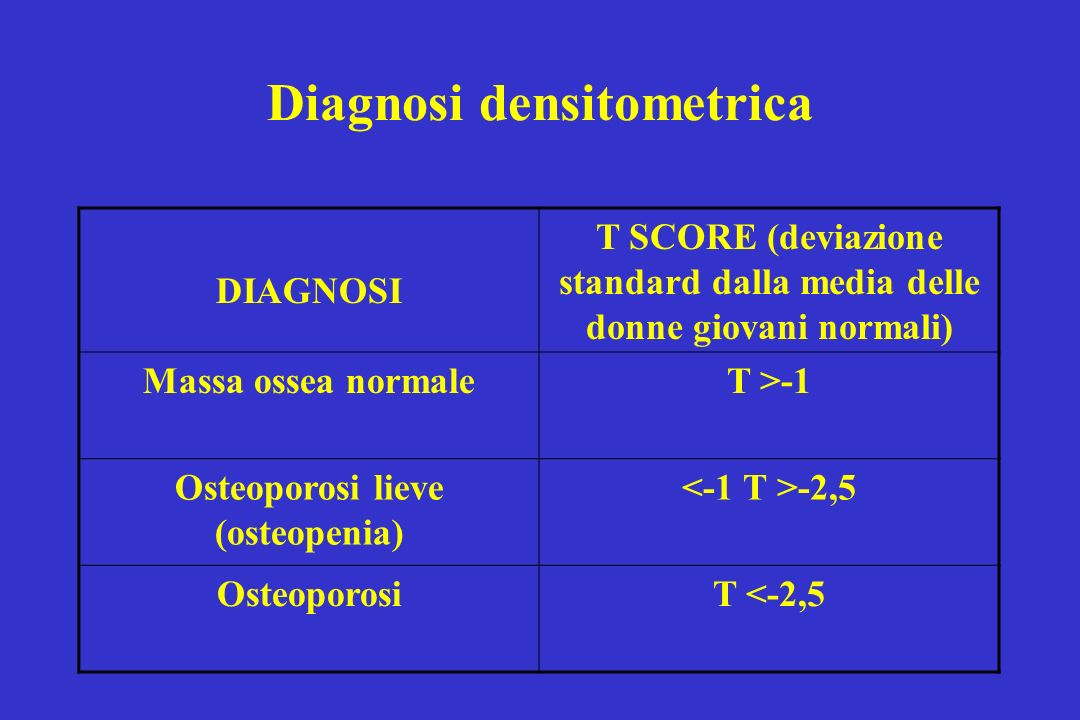 Diagnosi densitometrica