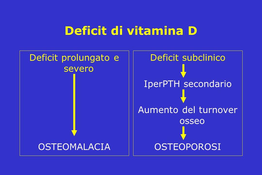 Deficit di vitamina D Deficit prolungato e severo OSTEOMALACIA