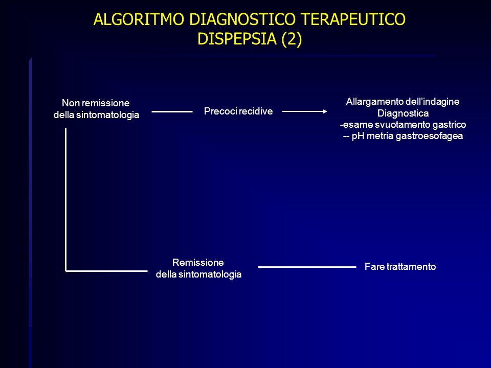 ALGORITMO DIAGNOSTICO TERAPEUTICO DISPEPSIA (2)