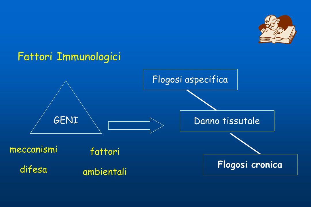 Fattori Immunologici Flogosi aspecifica GENI Danno tissutale