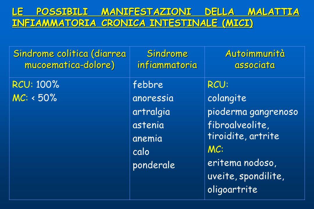 Sindrome colitica (diarrea mucoematica-dolore) Sindrome infiammatoria