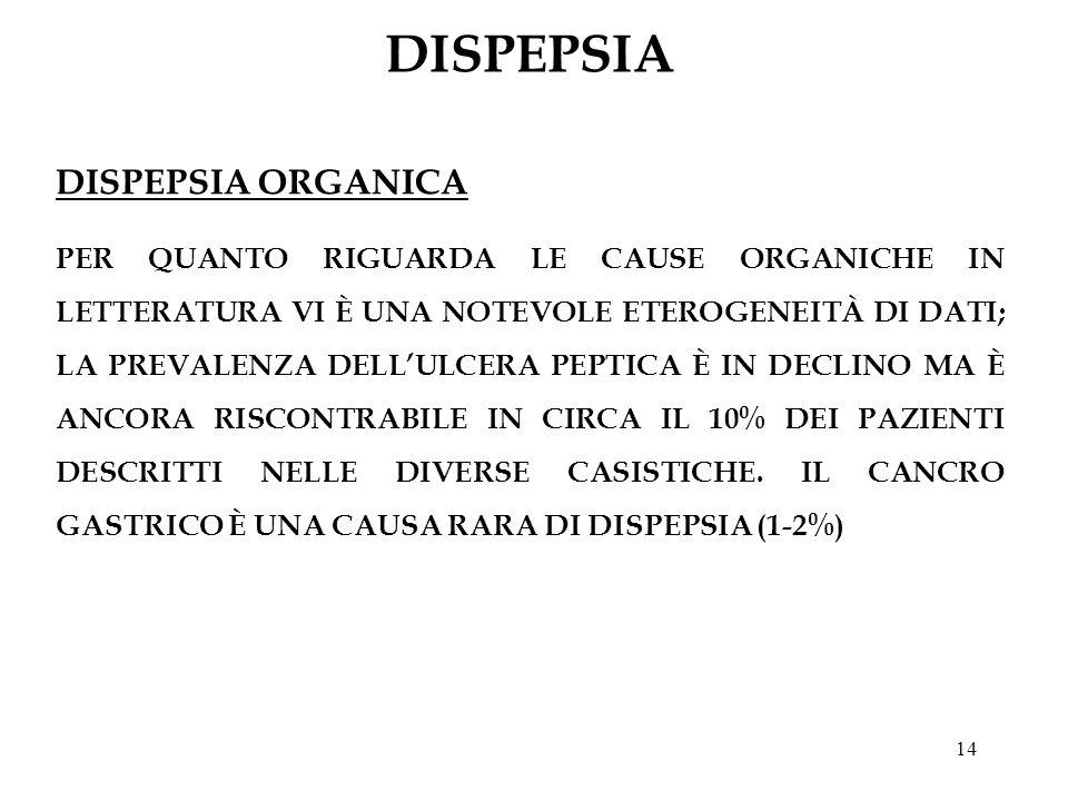 DISPEPSIA DISPEPSIA ORGANICA