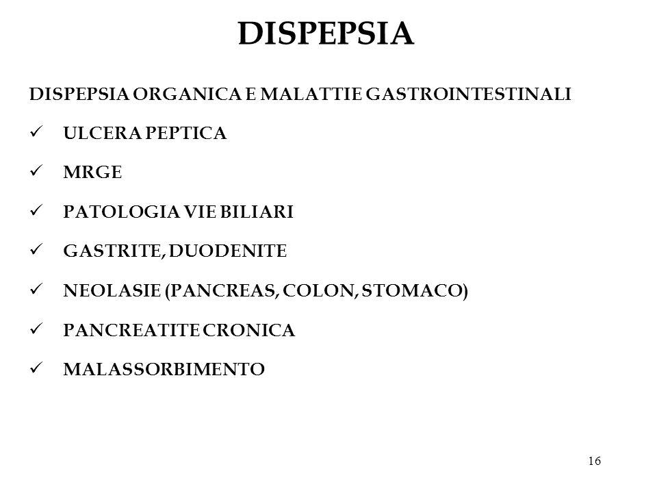 DISPEPSIA DISPEPSIA ORGANICA E MALATTIE GASTROINTESTINALI
