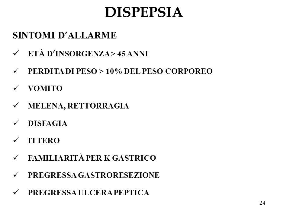 DISPEPSIA SINTOMI D'ALLARME ETÀ D'INSORGENZA > 45 ANNI