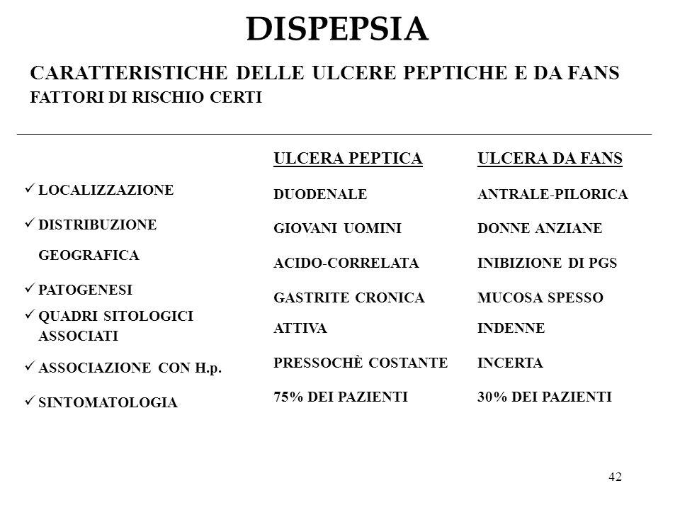 DISPEPSIA CARATTERISTICHE DELLE ULCERE PEPTICHE E DA FANS FATTORI DI RISCHIO CERTI. LOCALIZZAZIONE.