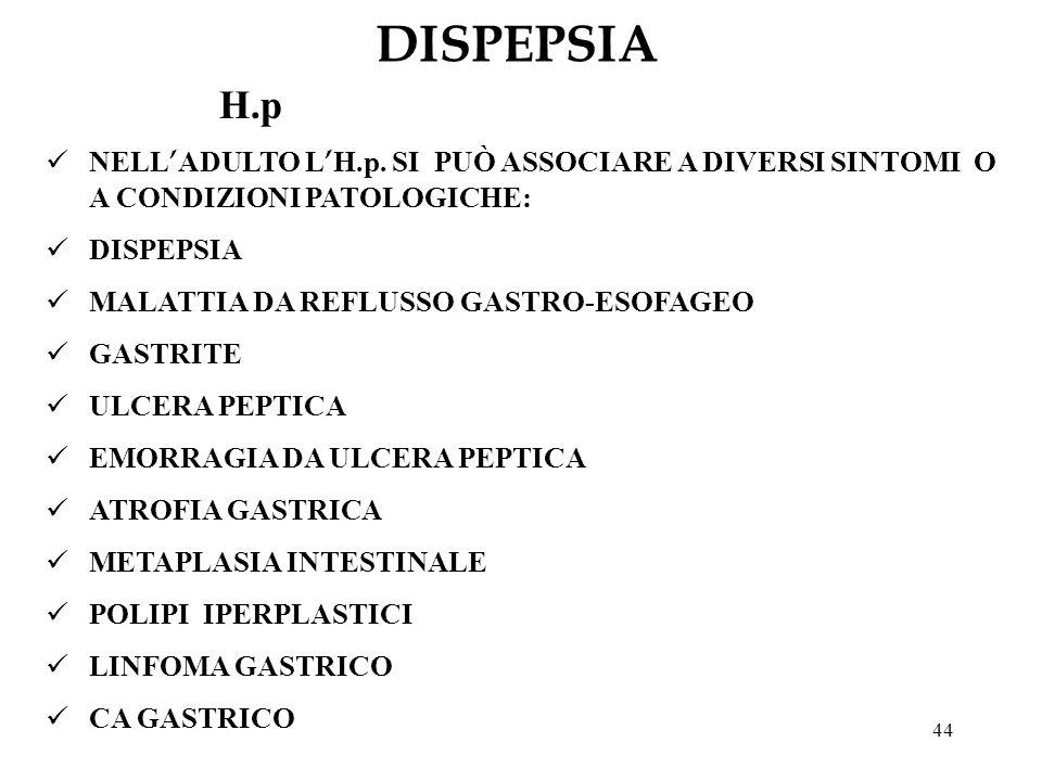 DISPEPSIAH.p. NELL'ADULTO L'H.p. SI PUÒ ASSOCIARE A DIVERSI SINTOMI O A CONDIZIONI PATOLOGICHE: DISPEPSIA.