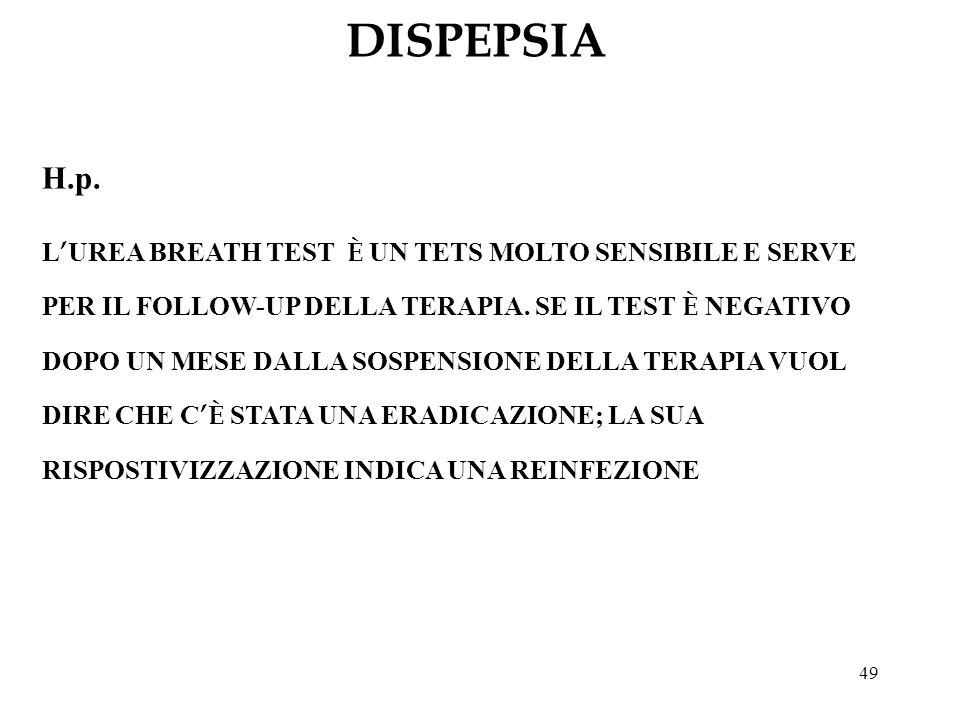 DISPEPSIA H.p.