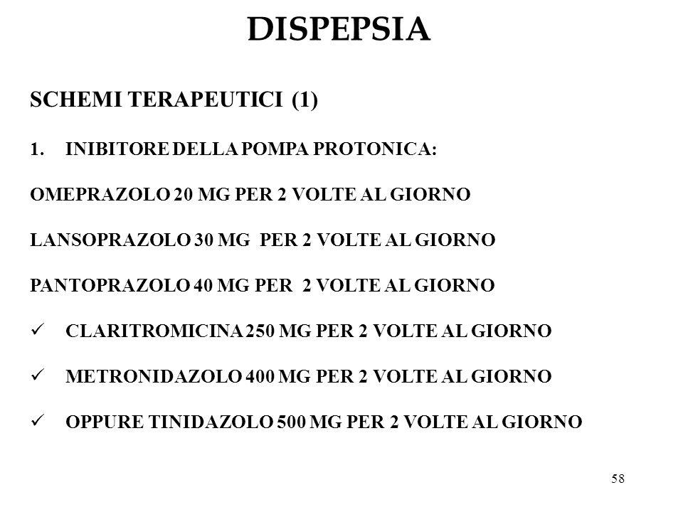DISPEPSIA SCHEMI TERAPEUTICI (1) INIBITORE DELLA POMPA PROTONICA: