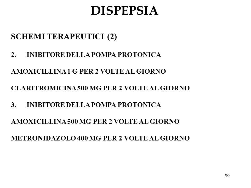 DISPEPSIA SCHEMI TERAPEUTICI (2) INIBITORE DELLA POMPA PROTONICA