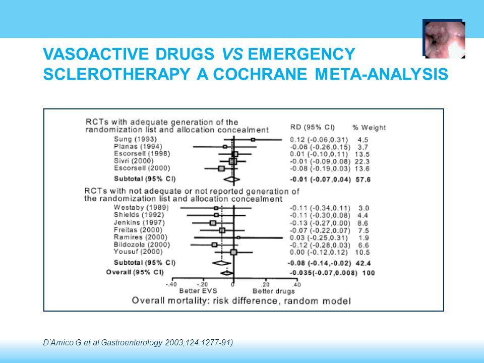 VASOACTIVE DRUGS VS EMERGENCY SCLEROTHERAPY A COCHRANE META-ANALYSIS