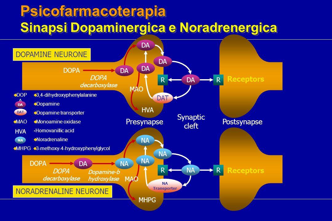 Psicofarmacoterapia Sinapsi Dopaminergica e Noradrenergica