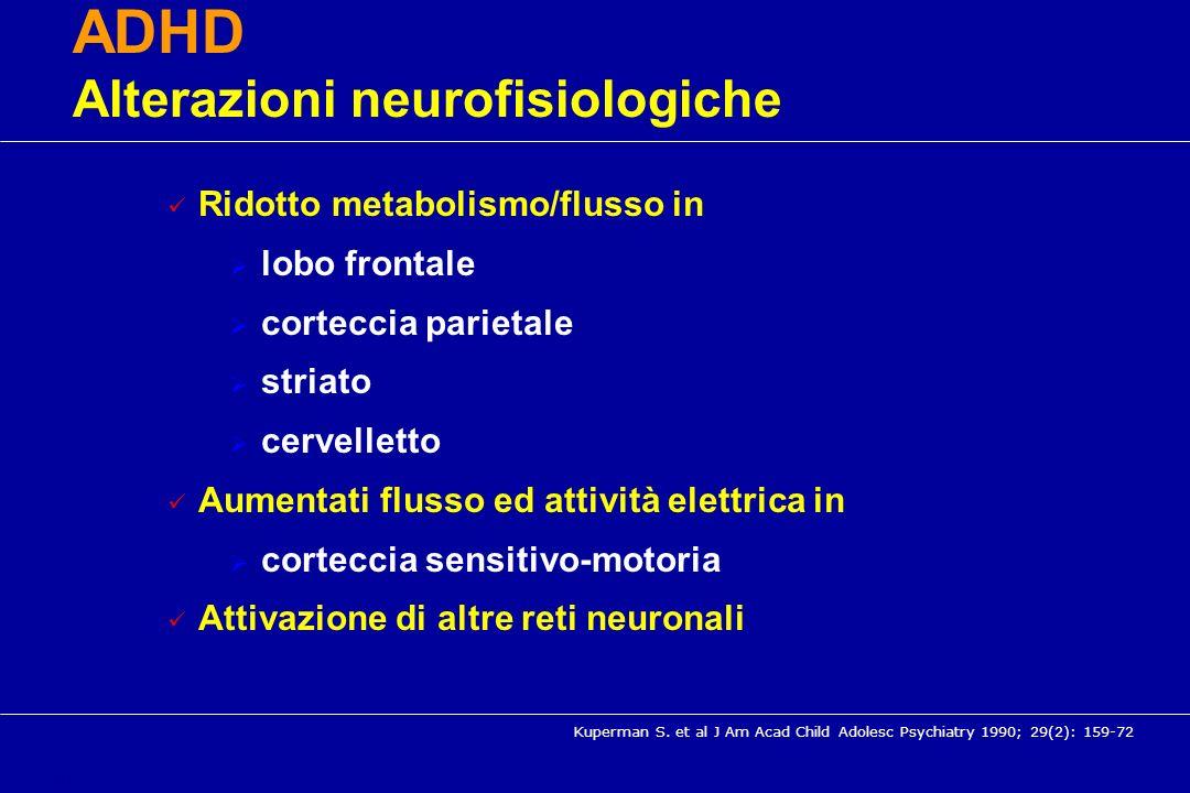 ADHD Alterazioni neurofisiologiche