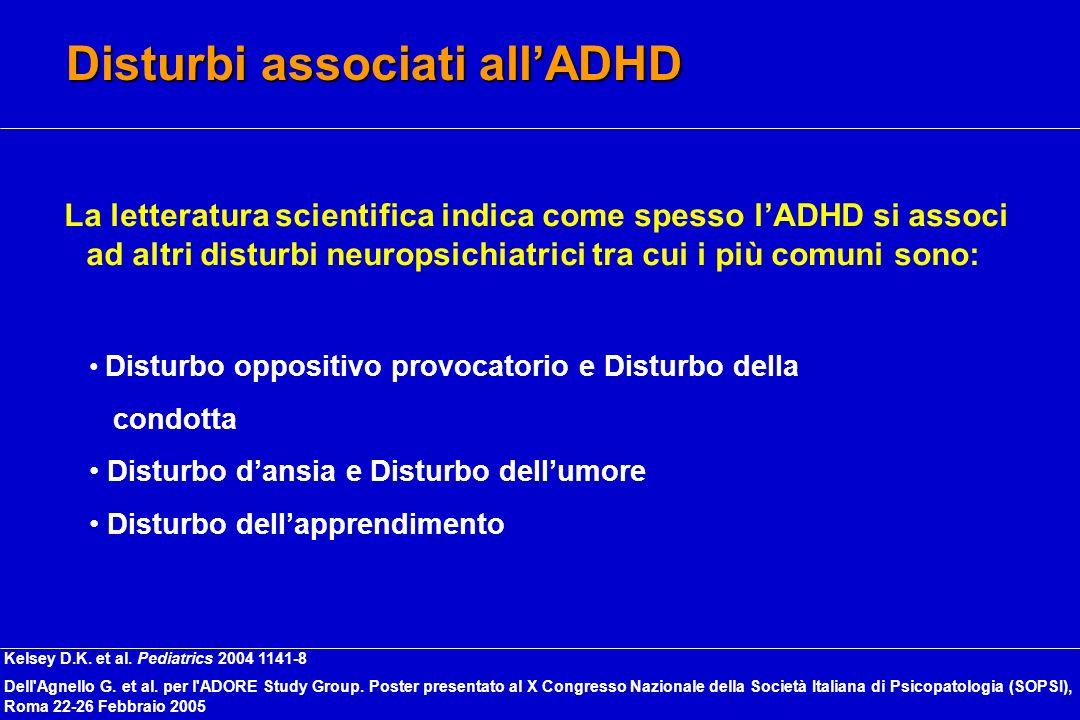 Disturbi associati all'ADHD