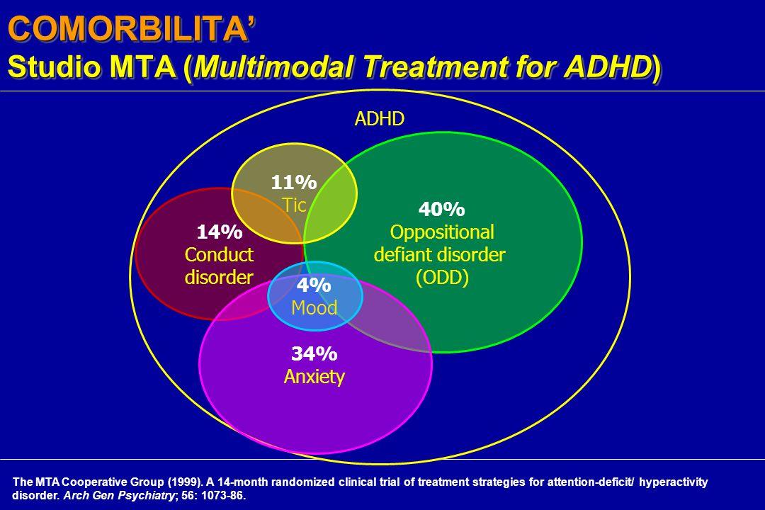 COMORBILITA' Studio MTA (Multimodal Treatment for ADHD)