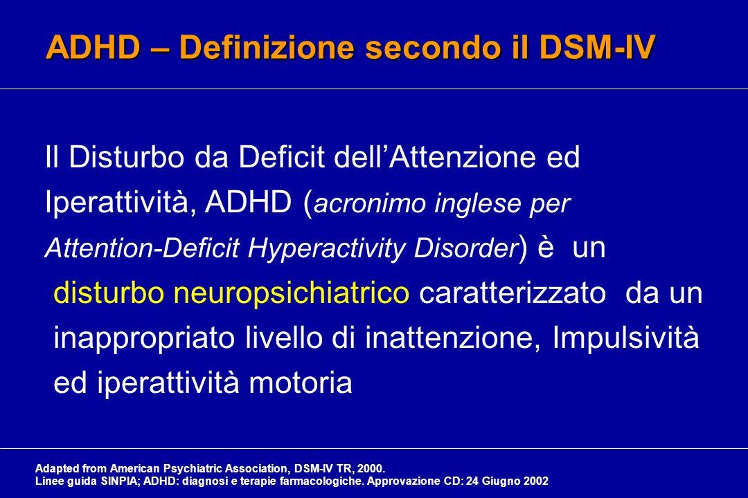 ADHD – Definizione secondo il DSM-IV