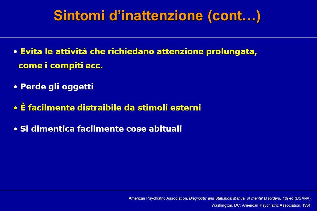 Sintomi d'inattenzione (cont…)