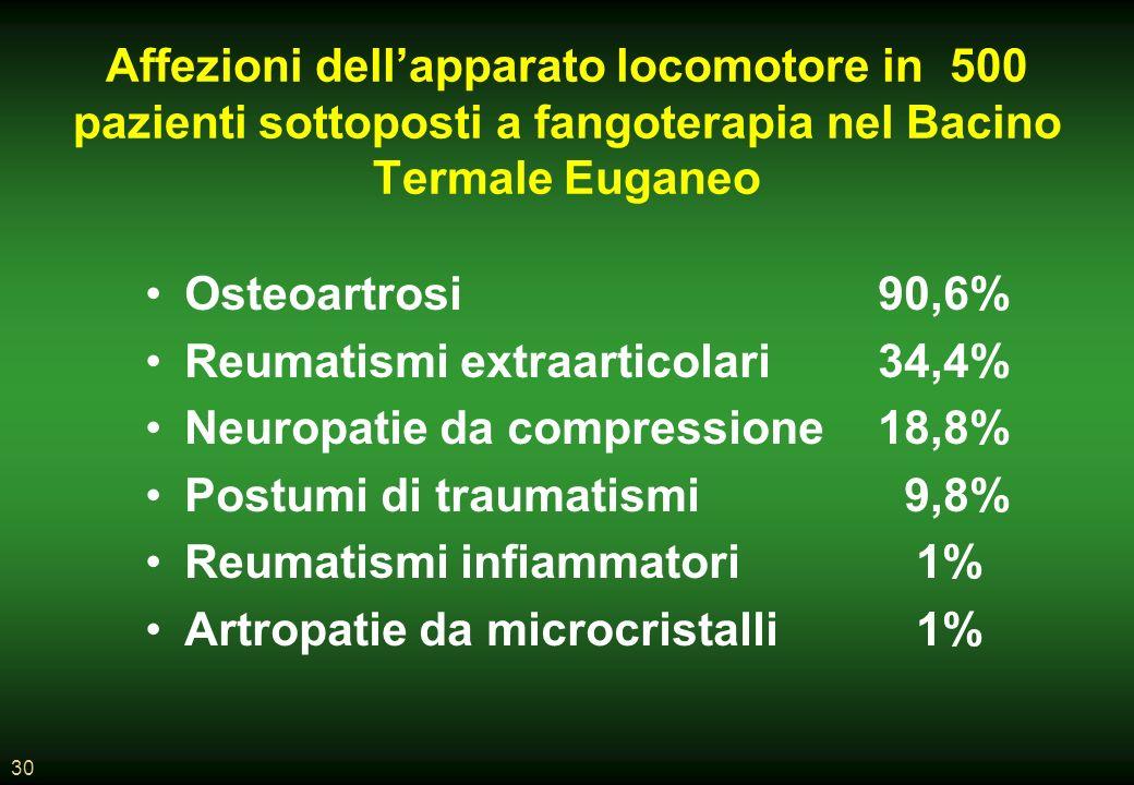 Affezioni dell'apparato locomotore in 500 pazienti sottoposti a fangoterapia nel Bacino Termale Euganeo