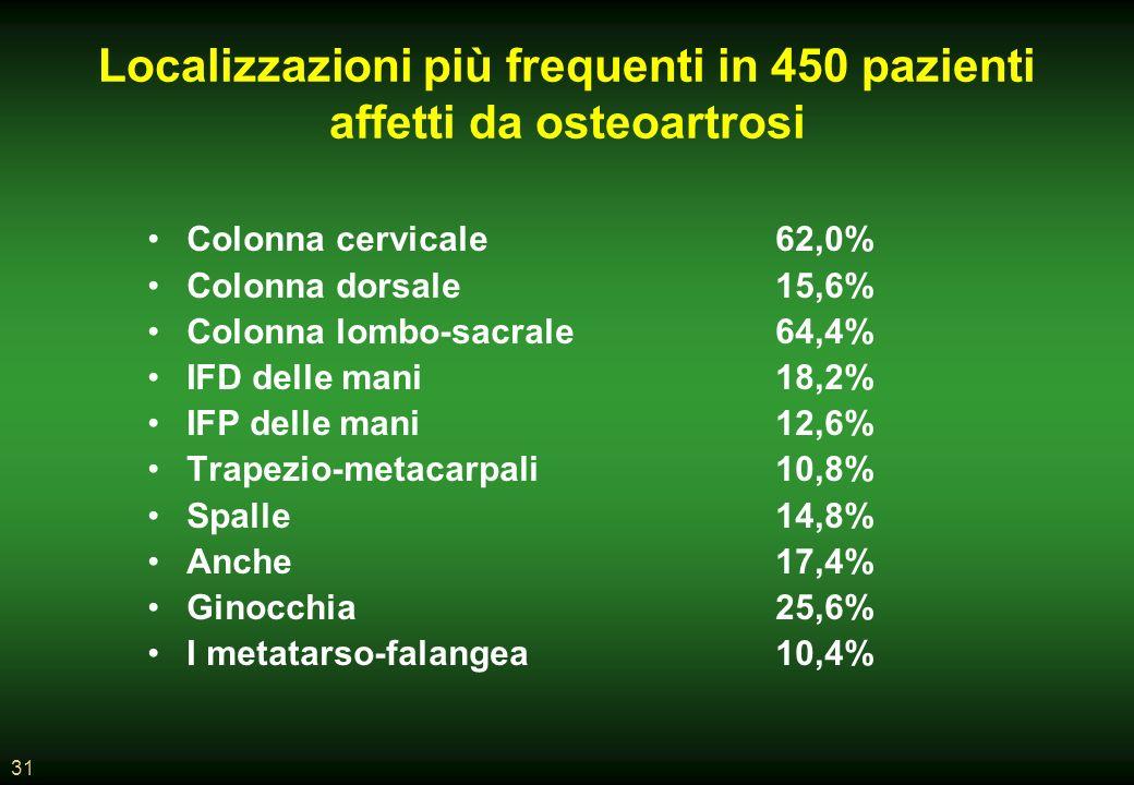 Localizzazioni più frequenti in 450 pazienti affetti da osteoartrosi