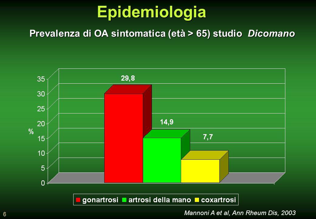 Prevalenza di OA sintomatica (età > 65) studio Dicomano