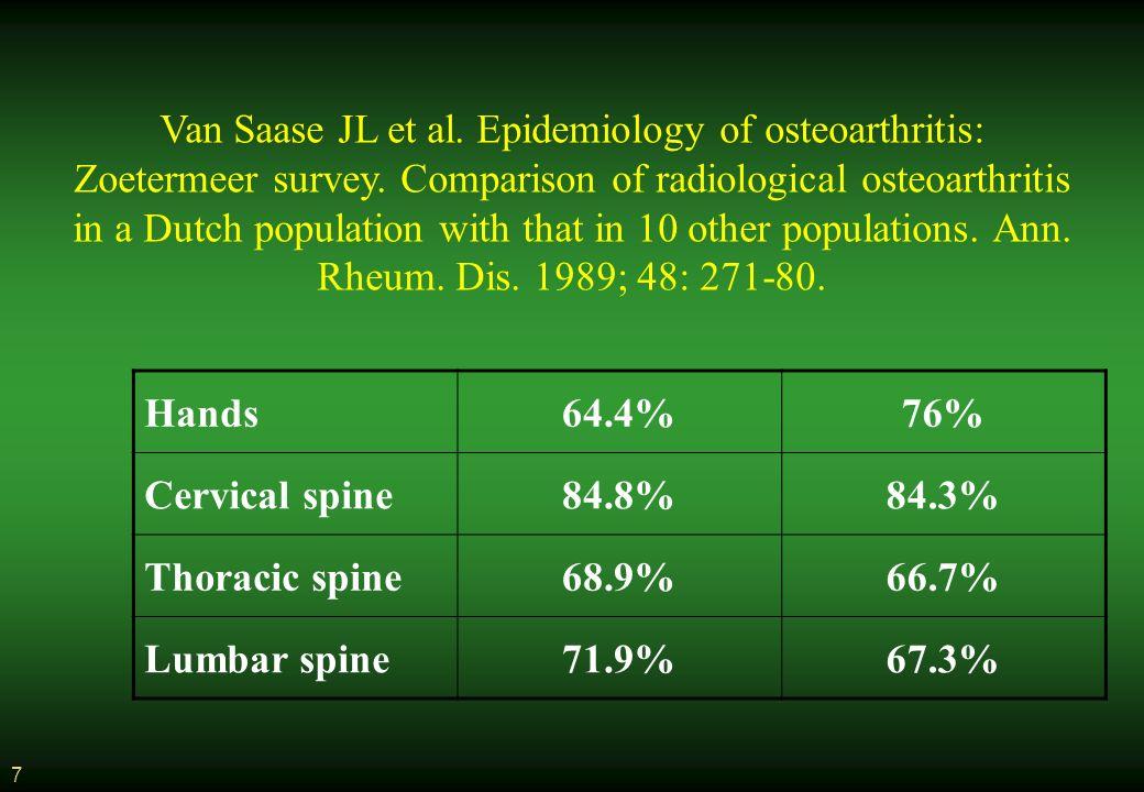 Van Saase JL et al. Epidemiology of osteoarthritis: Zoetermeer survey