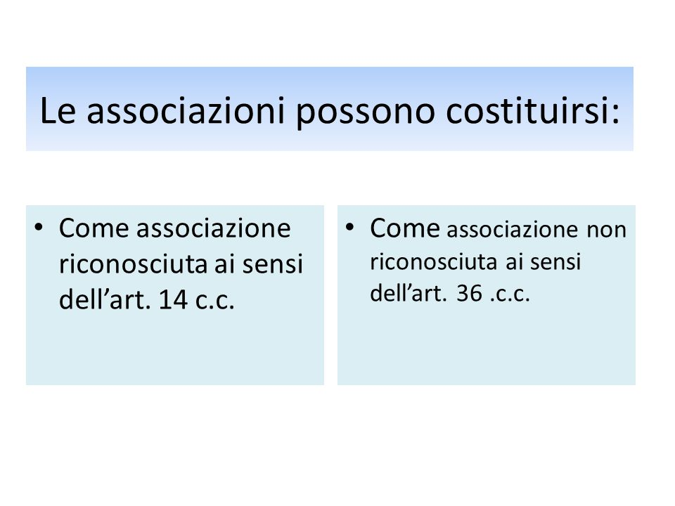 Le associazioni possono costituirsi: