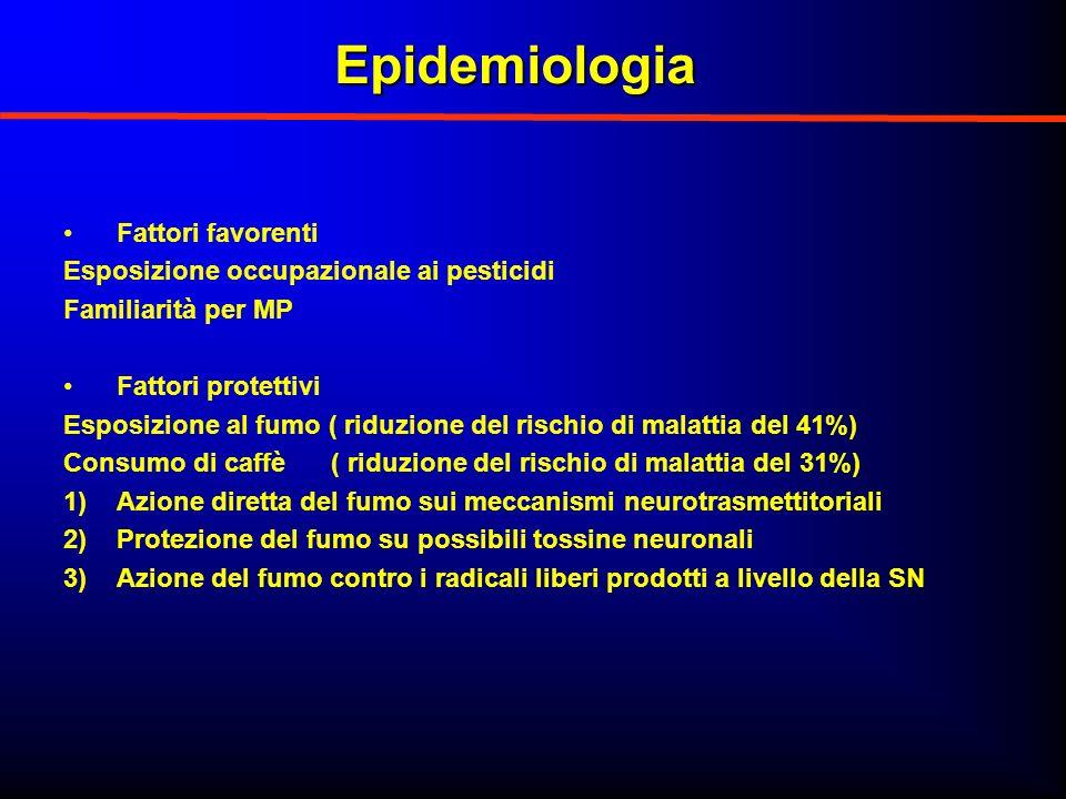Epidemiologia Fattori favorenti Esposizione occupazionale ai pesticidi