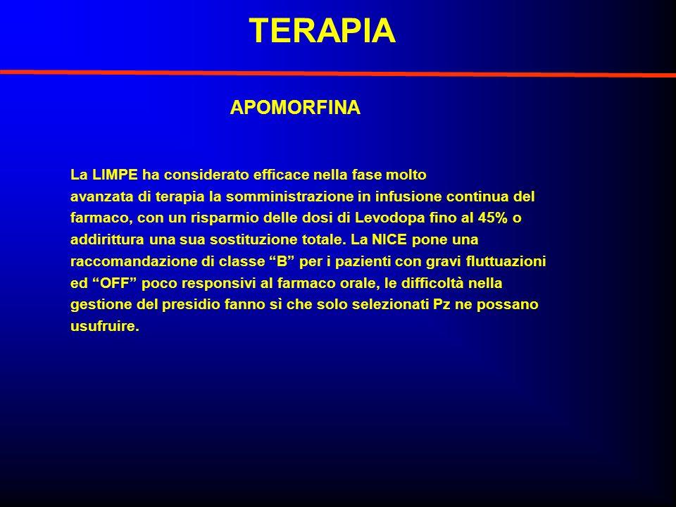 TERAPIA APOMORFINA La LIMPE ha considerato efficace nella fase molto
