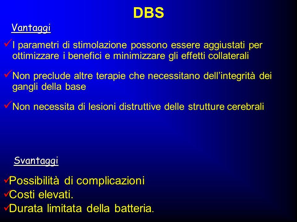 DBS Possibilità di complicazioni Costi elevati.