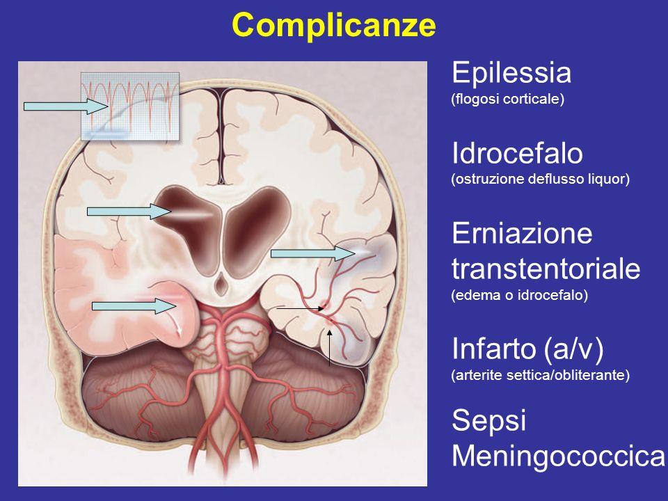 Complicanze Epilessia Idrocefalo Erniazione transtentoriale