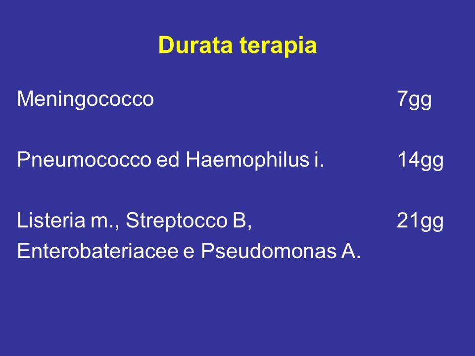 Durata terapia Meningococco 7gg Pneumococco ed Haemophilus i. 14gg