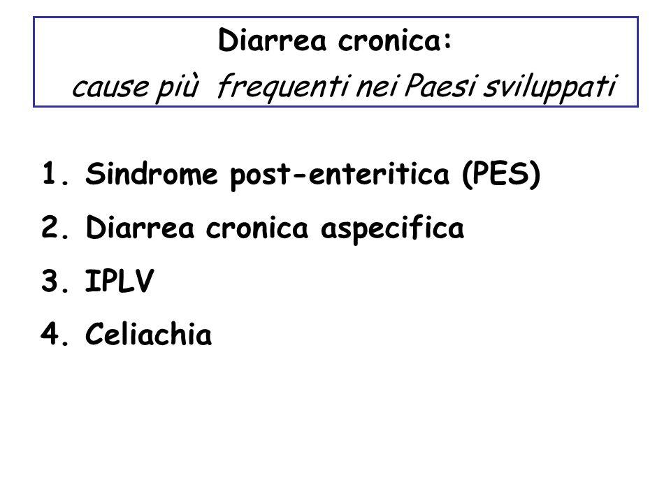 Diarrea cronica: cause più frequenti nei Paesi sviluppati