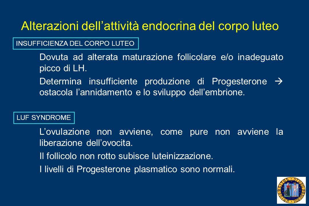 Alterazioni dell'attività endocrina del corpo luteo