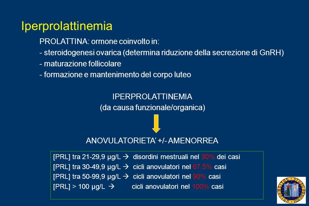 Iperprolattinemia PROLATTINA: ormone coinvolto in: