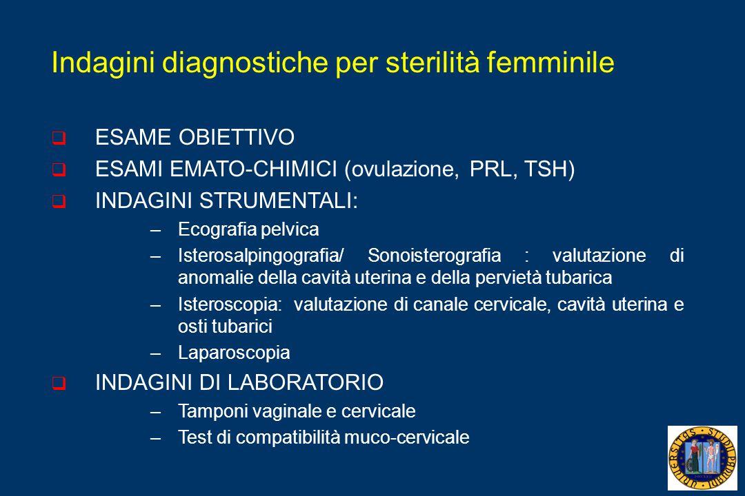 Indagini diagnostiche per sterilità femminile