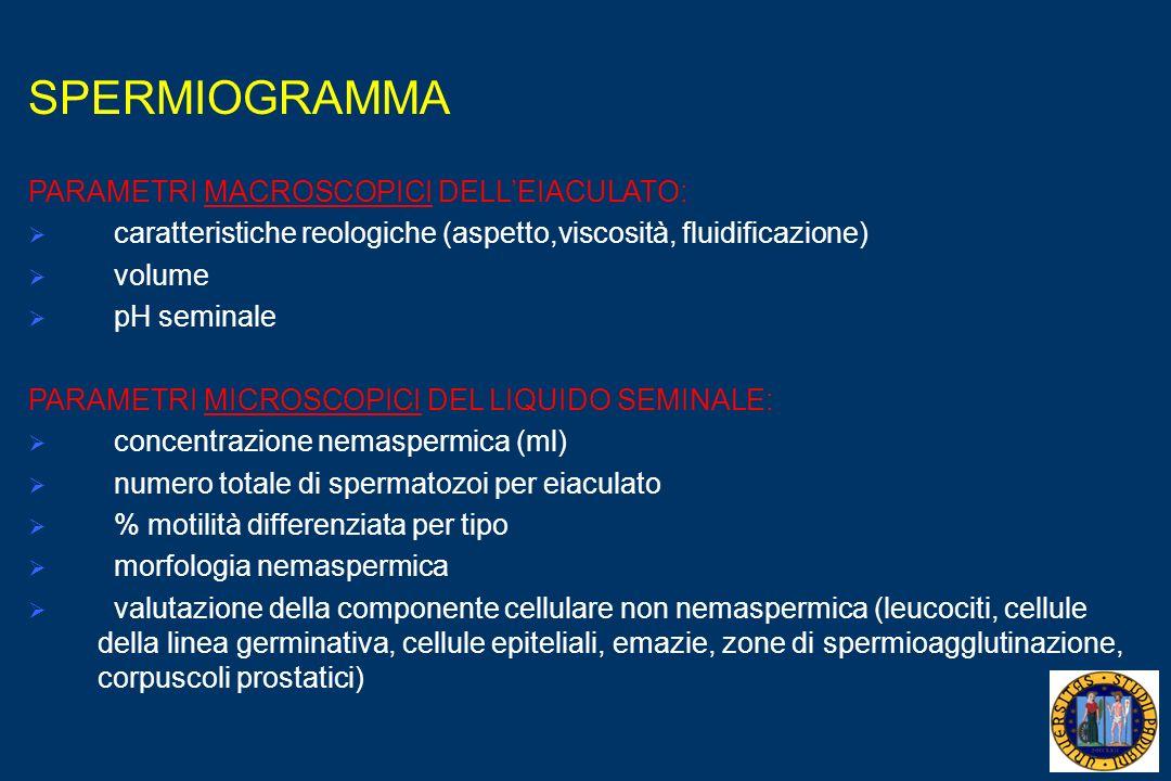 SPERMIOGRAMMA PARAMETRI MACROSCOPICI DELL'EIACULATO: