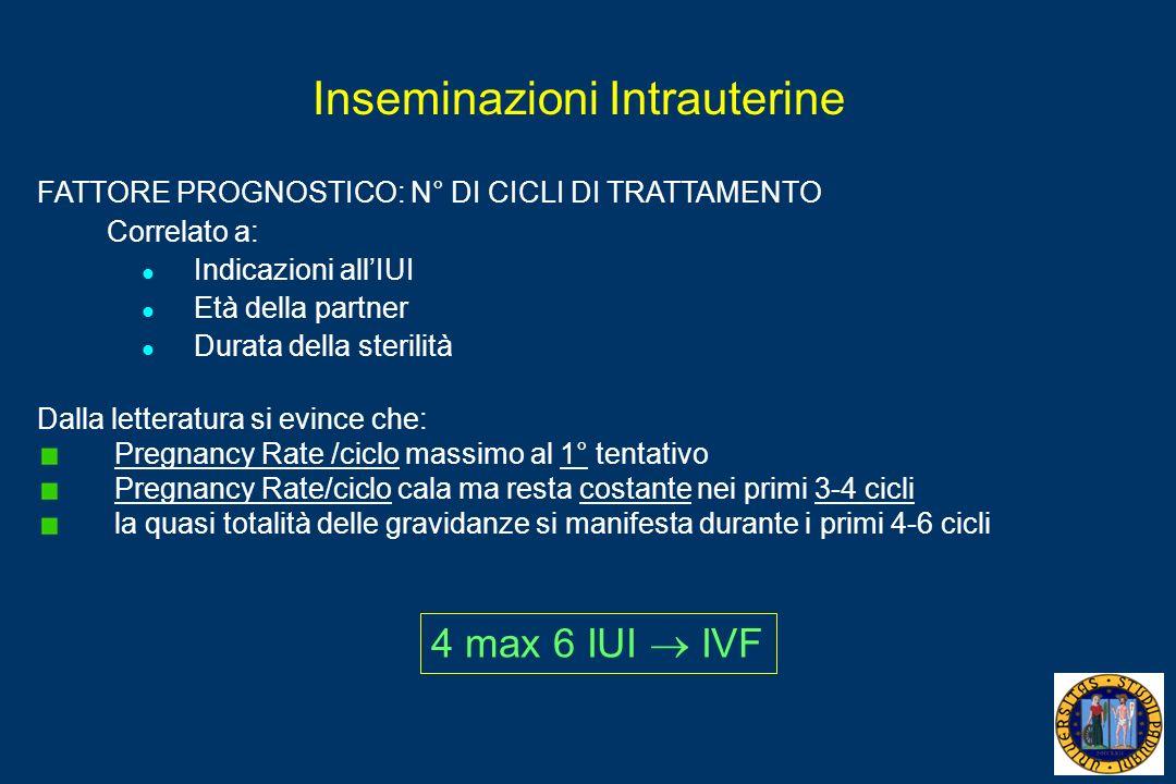 Inseminazioni Intrauterine