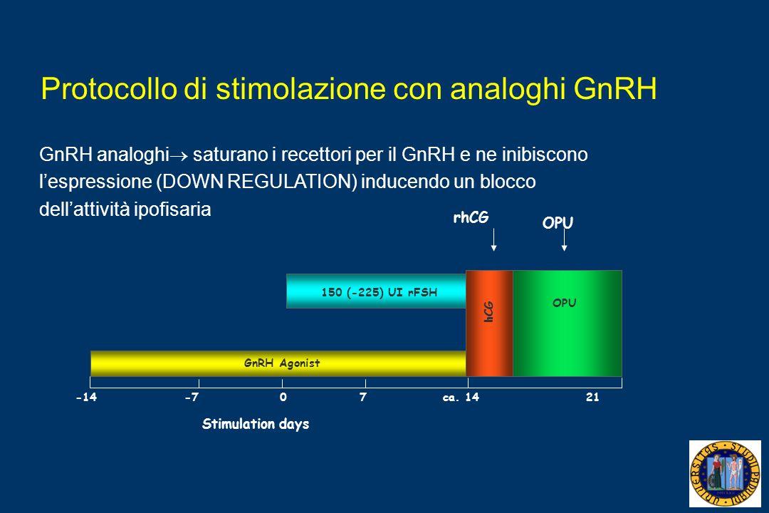 Protocollo di stimolazione con analoghi GnRH
