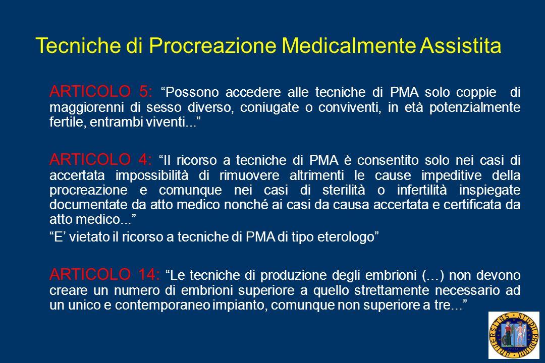 Tecniche di Procreazione Medicalmente Assistita