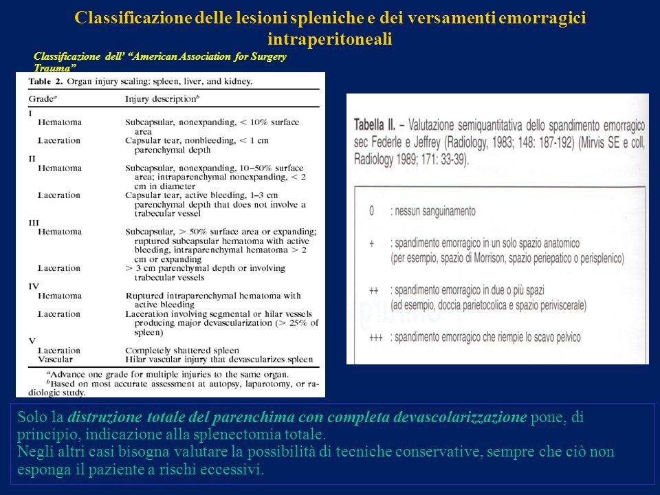 Classificazione delle lesioni spleniche e dei versamenti emorragici intraperitoneali