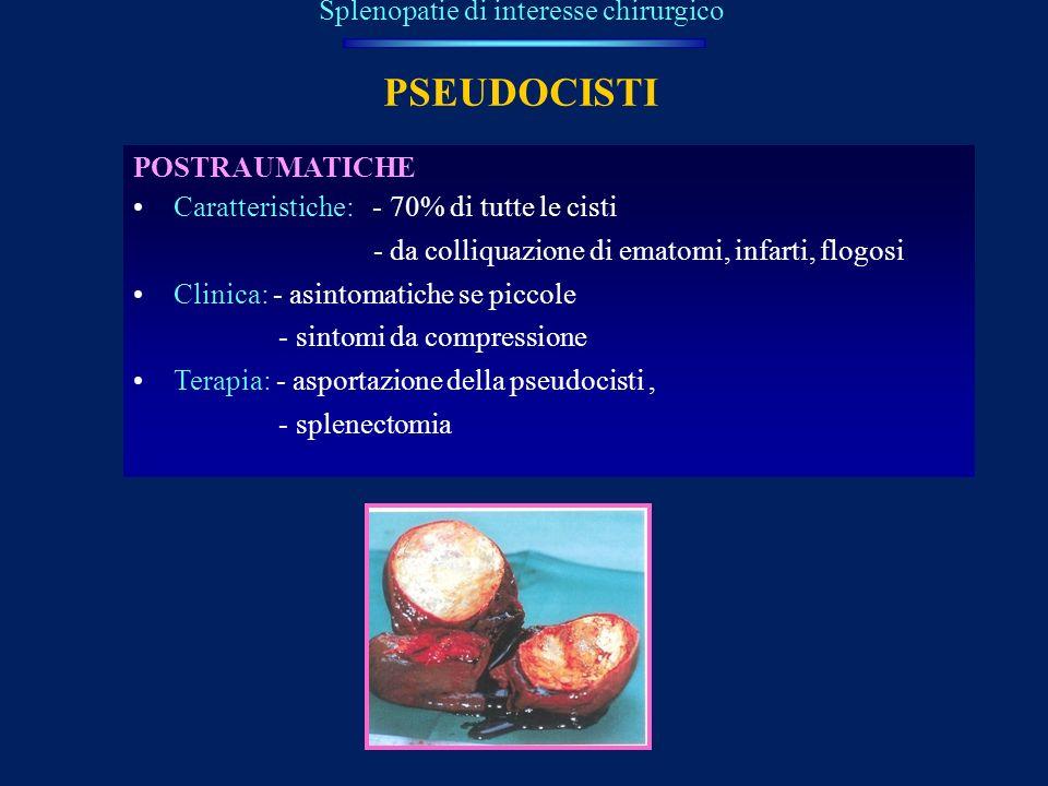 Splenopatie di interesse chirurgico