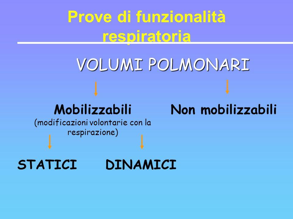 Prove di funzionalità respiratoria
