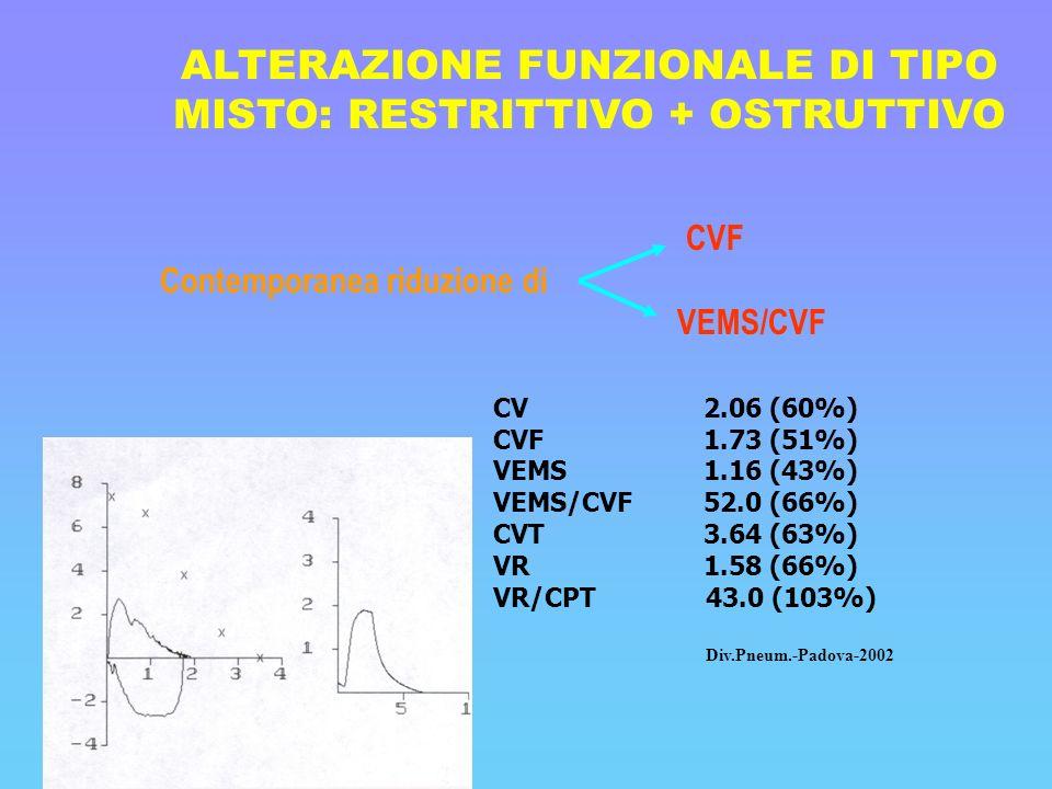 ALTERAZIONE FUNZIONALE DI TIPO MISTO: RESTRITTIVO + OSTRUTTIVO