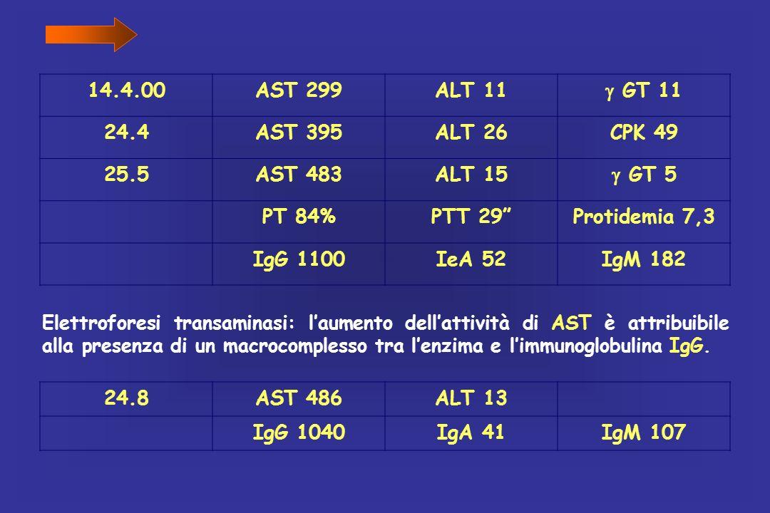 14.4.00 AST 299 ALT 11  GT 11 24.4 AST 395 ALT 26 CPK 49 25.5 AST 483