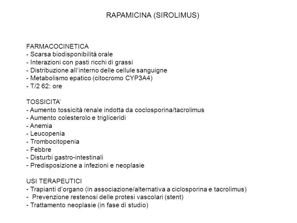 RAPAMICINA (SIROLIMUS)