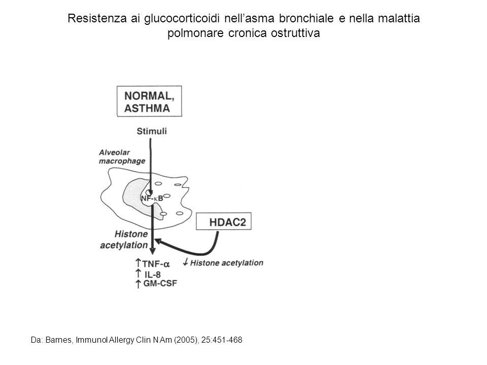 Resistenza ai glucocorticoidi nell'asma bronchiale e nella malattia polmonare cronica ostruttiva