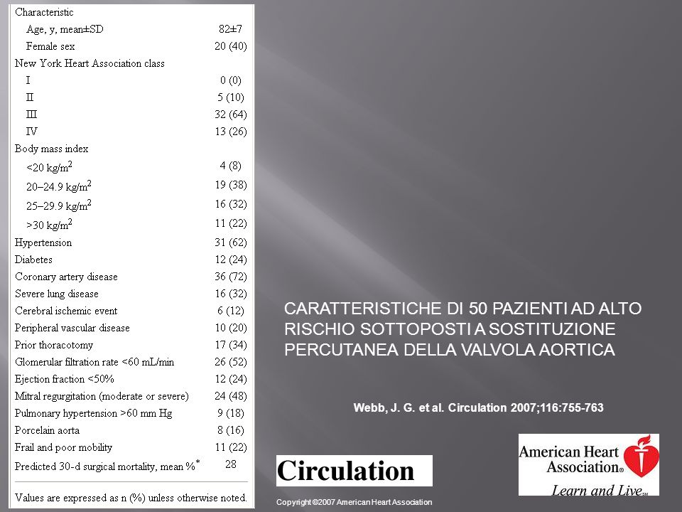 Webb, J. G. et al. Circulation 2007;116: