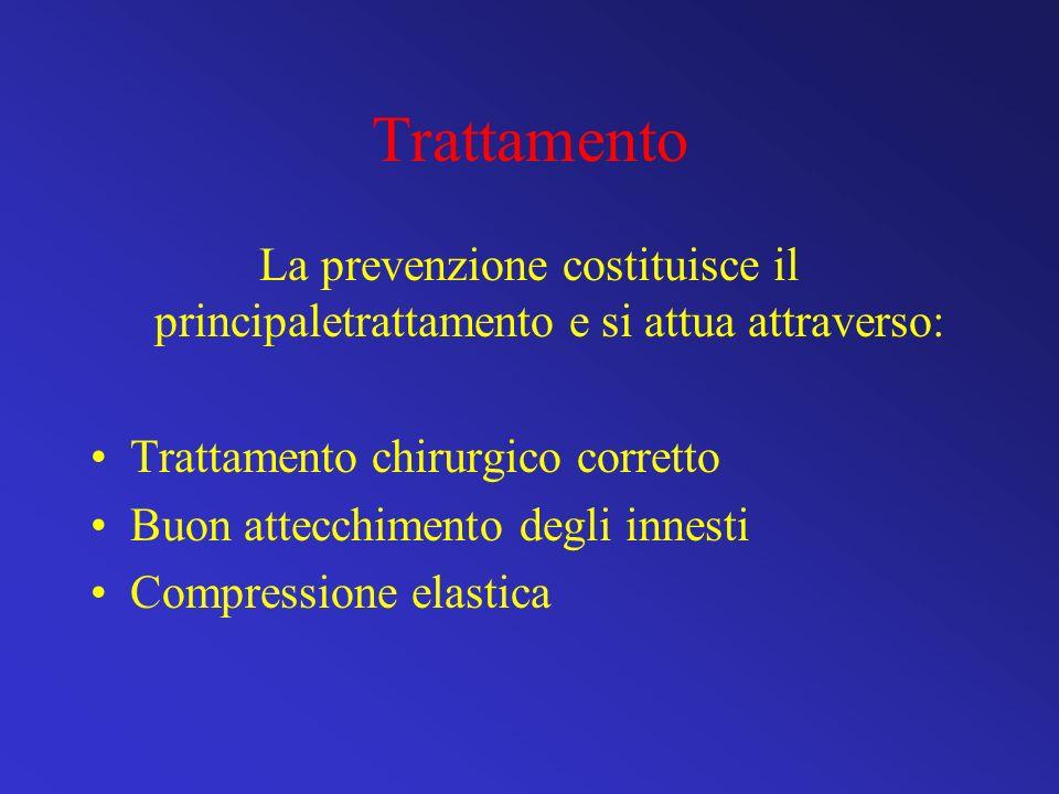 Trattamento La prevenzione costituisce il principaletrattamento e si attua attraverso: Trattamento chirurgico corretto.