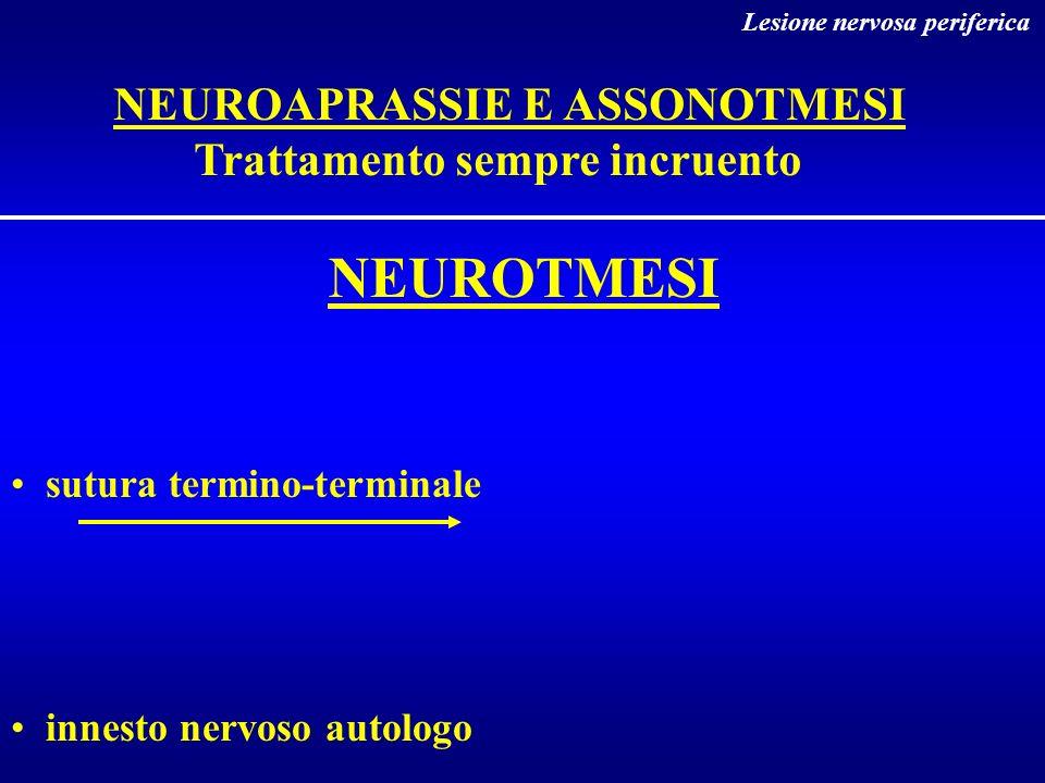 NEUROTMESI NEUROAPRASSIE E ASSONOTMESI Trattamento sempre incruento