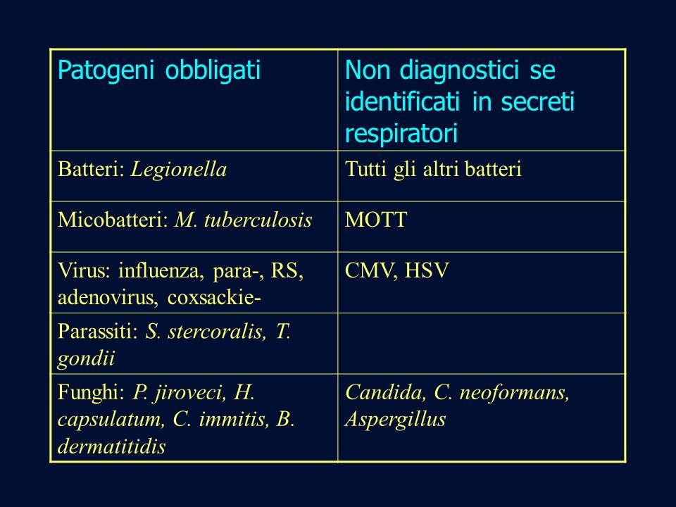 Non diagnostici se identificati in secreti respiratori